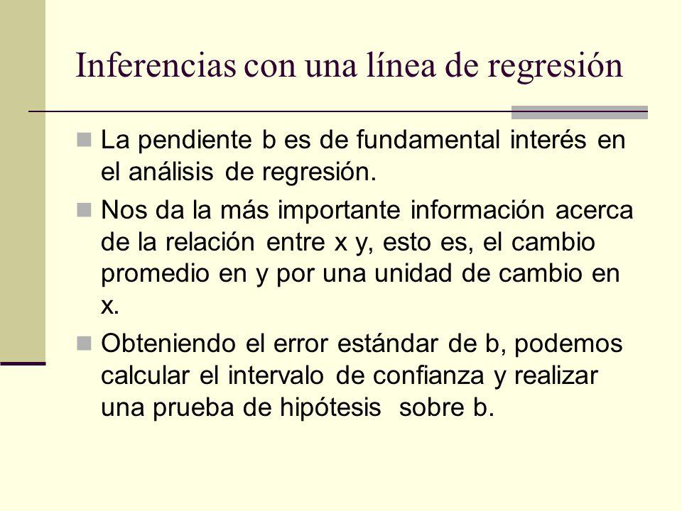 Inferencias con una línea de regresión La pendiente b es de fundamental interés en el análisis de regresión. Nos da la más importante información acer