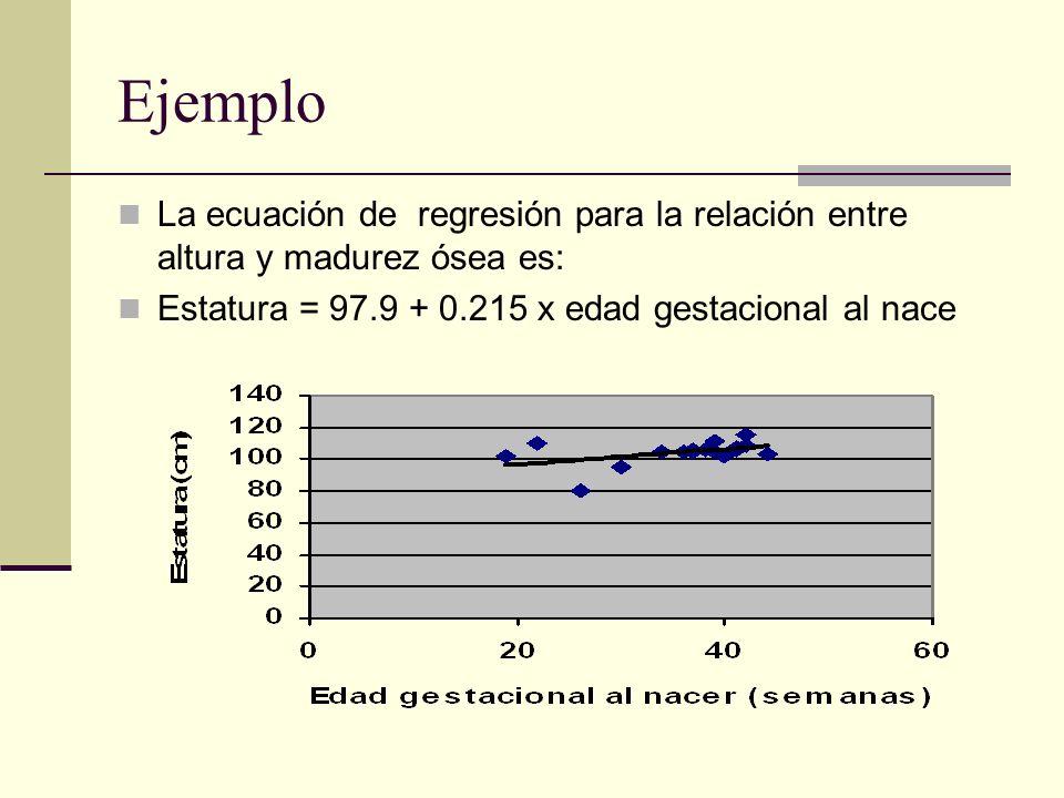 Ejemplo La ecuación de regresión para la relación entre altura y madurez ósea es: Estatura = 97.9 + 0.215 x edad gestacional al nace