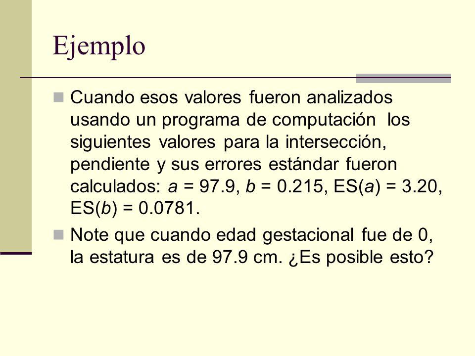 Ejemplo Cuando esos valores fueron analizados usando un programa de computación los siguientes valores para la intersección, pendiente y sus errores e