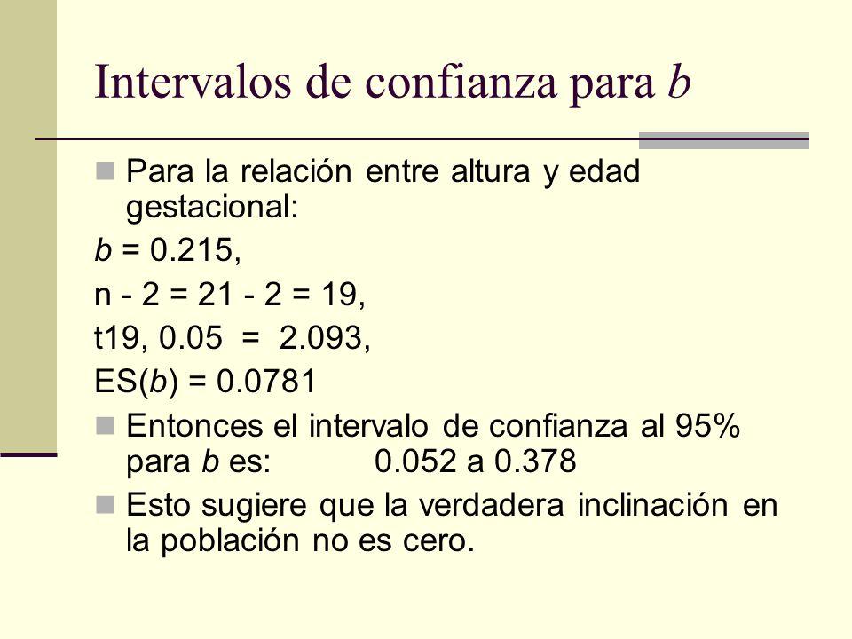 Intervalos de confianza para b Para la relación entre altura y edad gestacional: b = 0.215, n - 2 = 21 - 2 = 19, t19, 0.05 = 2.093, ES(b) = 0.0781 Ent