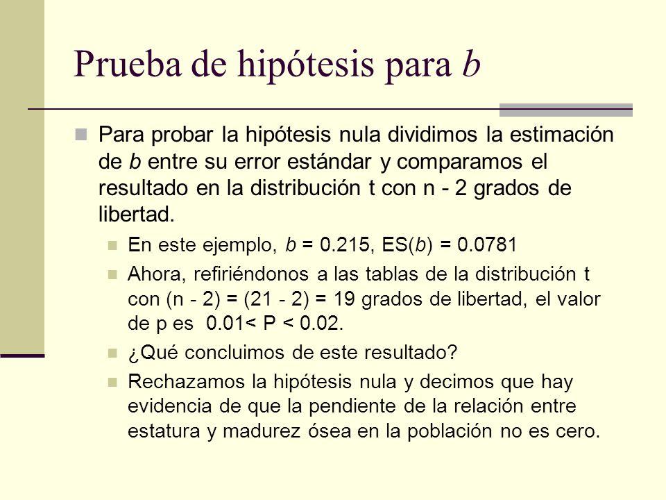 Prueba de hipótesis para b Para probar la hipótesis nula dividimos la estimación de b entre su error estándar y comparamos el resultado en la distribu