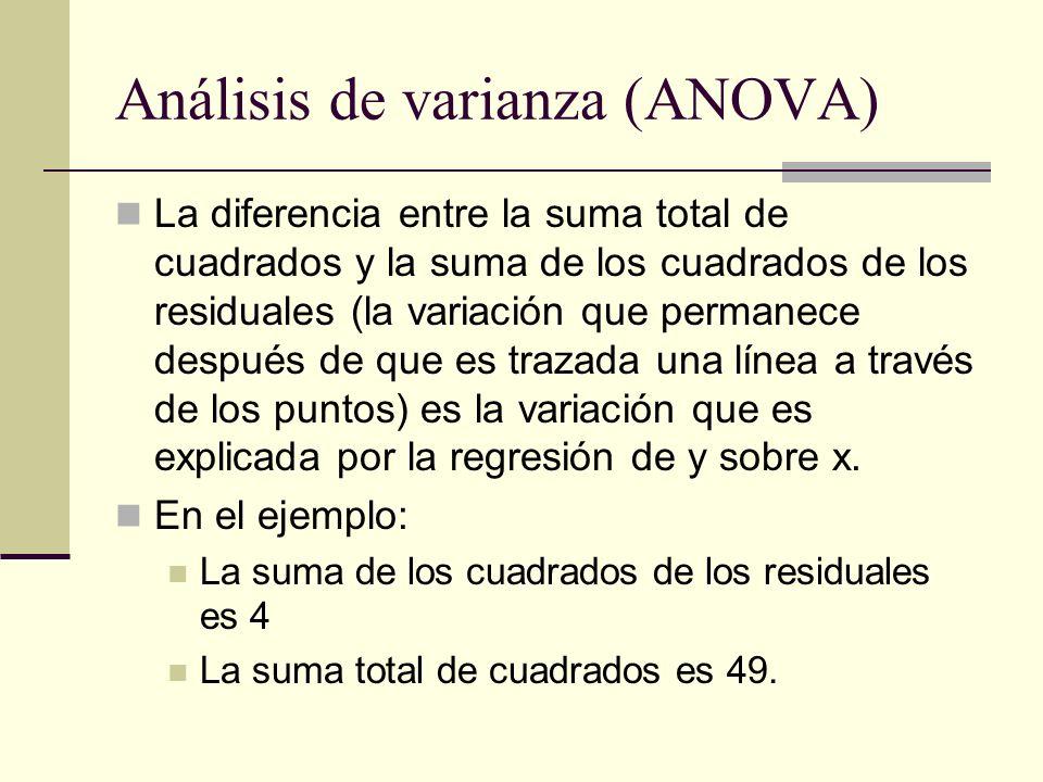 La diferencia entre la suma total de cuadrados y la suma de los cuadrados de los residuales (la variación que permanece después de que es trazada una