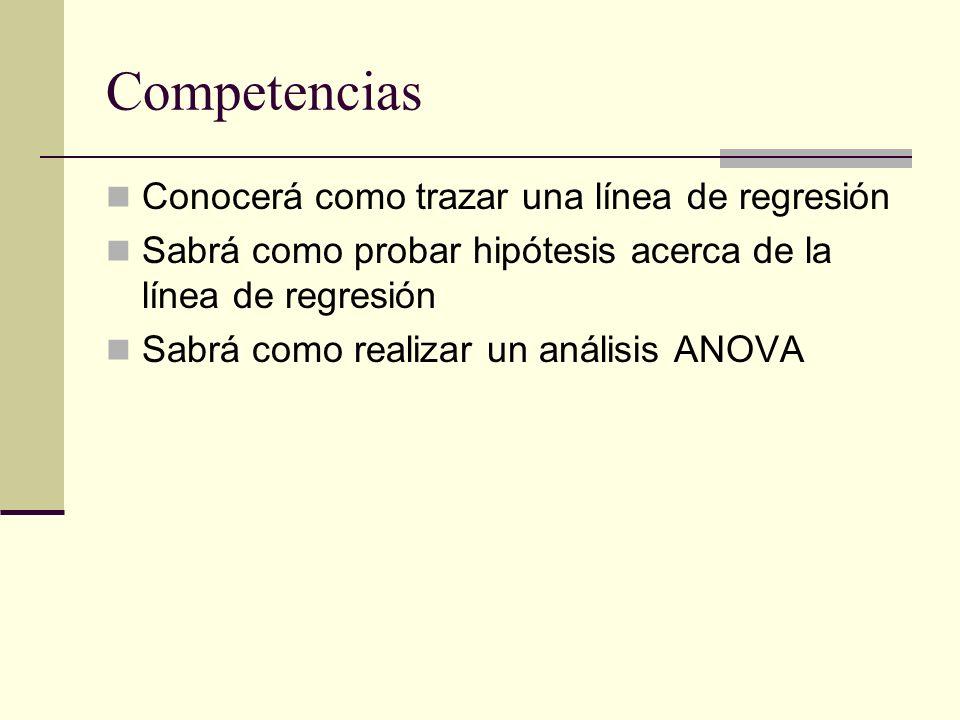 Competencias Conocerá como trazar una línea de regresión Sabrá como probar hipótesis acerca de la línea de regresión Sabrá como realizar un análisis A
