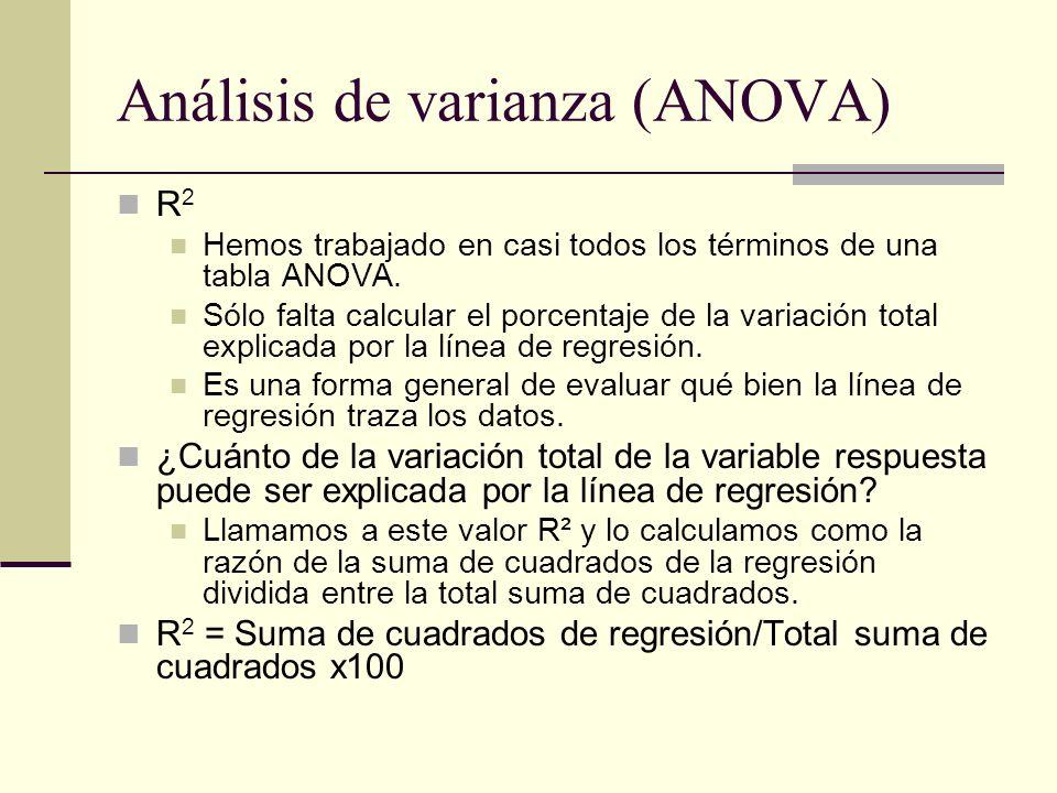 R 2 Hemos trabajado en casi todos los términos de una tabla ANOVA. Sólo falta calcular el porcentaje de la variación total explicada por la línea de r