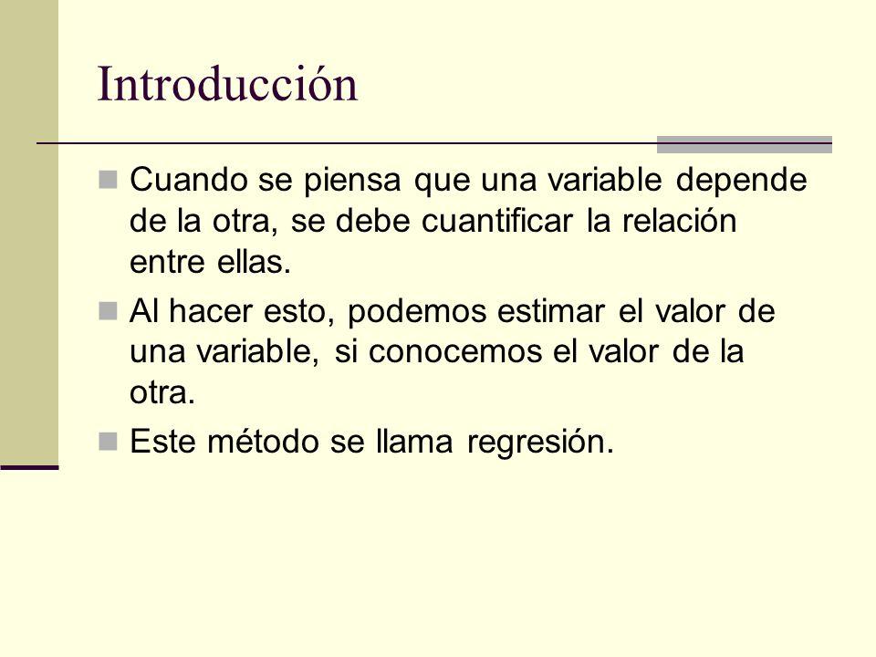 Introducción Cuando se piensa que una variable depende de la otra, se debe cuantificar la relación entre ellas. Al hacer esto, podemos estimar el valo