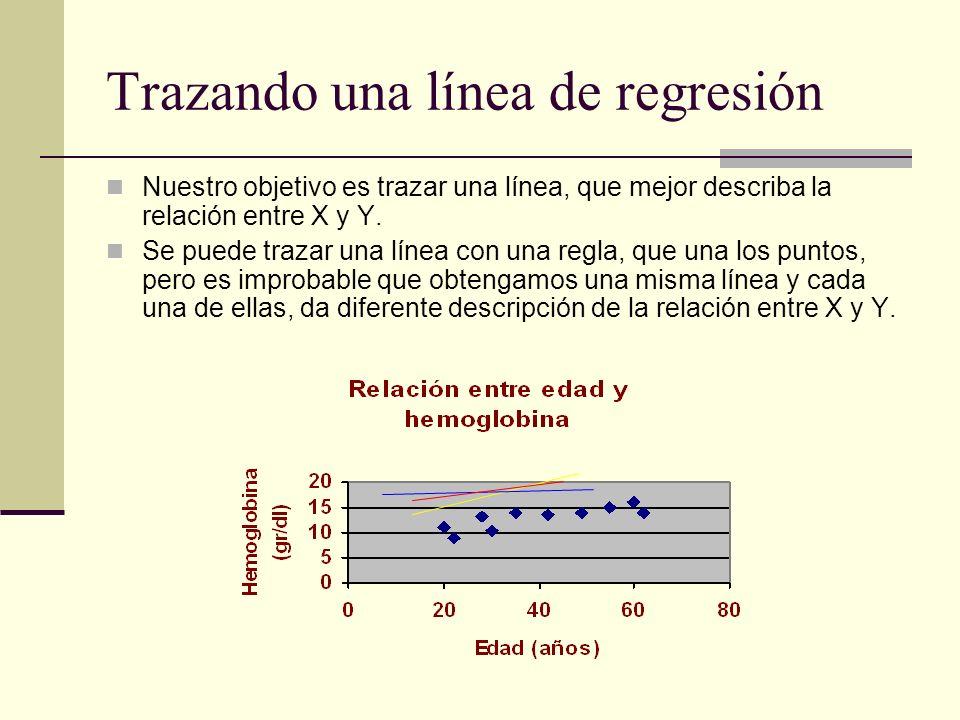 Trazando una línea de regresión Nuestro objetivo es trazar una línea, que mejor describa la relación entre X y Y. Se puede trazar una línea con una re
