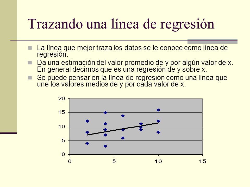 Trazando una línea de regresión La línea que mejor traza los datos se le conoce como línea de regresión. Da una estimación del valor promedio de y por