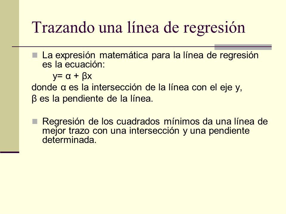 Trazando una línea de regresión La expresión matemática para la línea de regresión es la ecuación: y= α + βx donde α es la intersección de la línea co