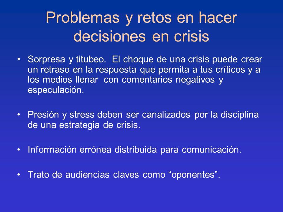 Problemas y retos en hacer decisiones en crisis Sorpresa y titubeo. El choque de una crisis puede crear un retraso en la respuesta que permita a tus c