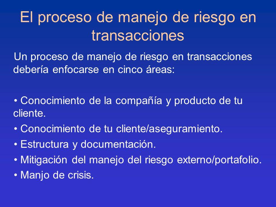 El proceso de manejo de riesgo en transacciones Un proceso de manejo de riesgo en transacciones debería enfocarse en cinco áreas: Conocimiento de la c