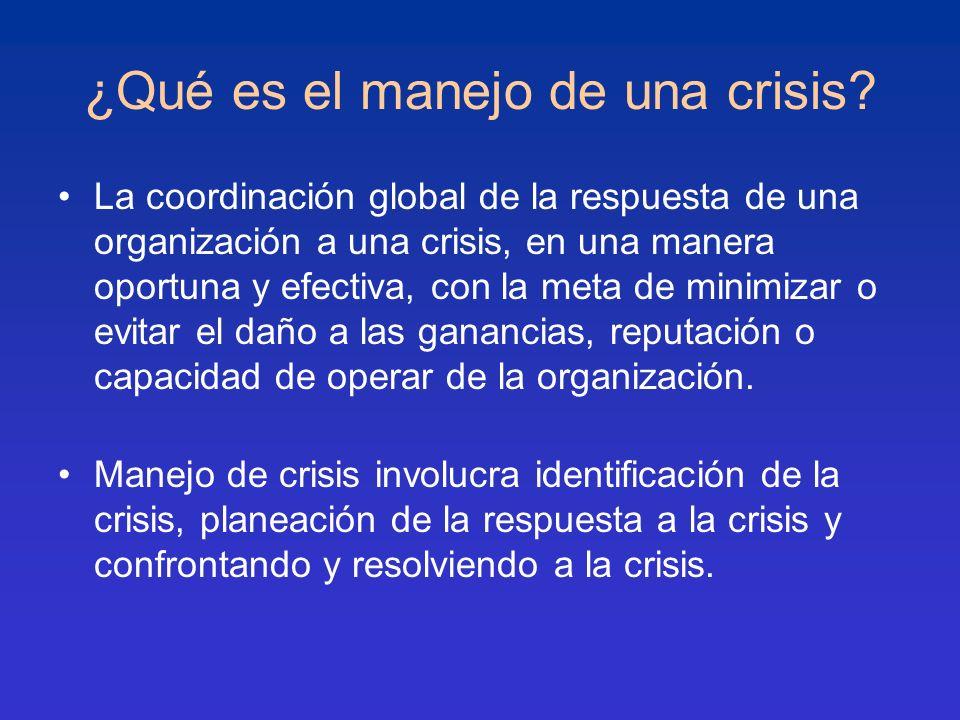 ¿Qué es el manejo de una crisis? La coordinación global de la respuesta de una organización a una crisis, en una manera oportuna y efectiva, con la me
