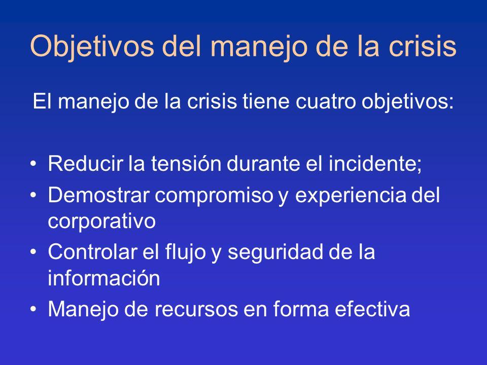 Objetivos del manejo de la crisis El manejo de la crisis tiene cuatro objetivos: Reducir la tensión durante el incidente; Demostrar compromiso y exper