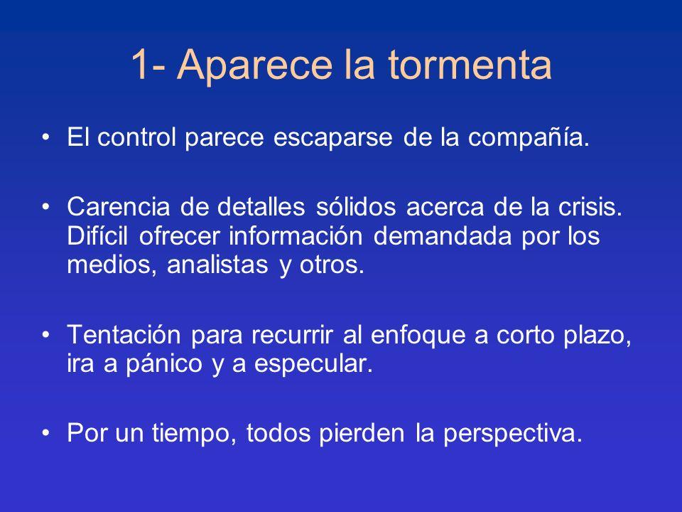 1- Aparece la tormenta El control parece escaparse de la compañía. Carencia de detalles sólidos acerca de la crisis. Difícil ofrecer información deman