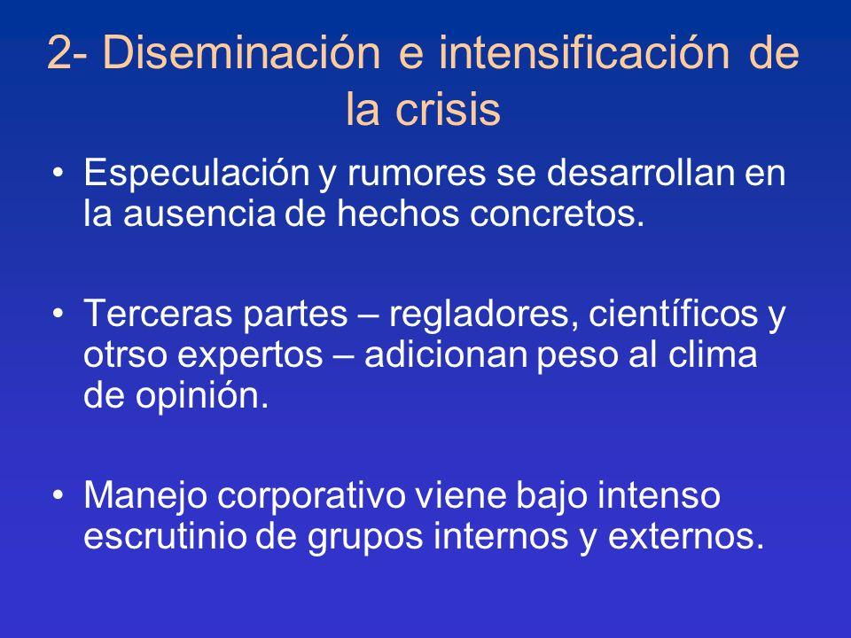 2- Diseminación e intensificación de la crisis Especulación y rumores se desarrollan en la ausencia de hechos concretos. Terceras partes – regladores,