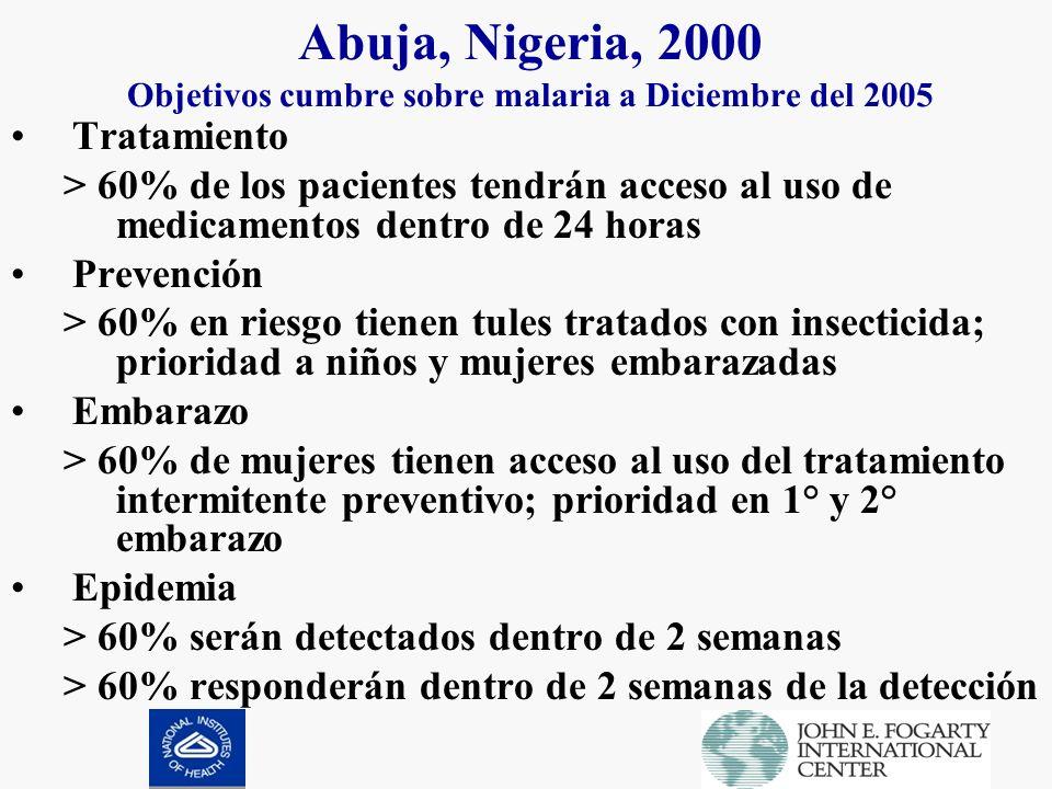 Abuja, Nigeria, 2000 Objetivos cumbre sobre malaria a Diciembre del 2005 Tratamiento > 60% de los pacientes tendrán acceso al uso de medicamentos dentro de 24 horas Prevención > 60% en riesgo tienen tules tratados con insecticida; prioridad a niños y mujeres embarazadas Embarazo > 60% de mujeres tienen acceso al uso del tratamiento intermitente preventivo; prioridad en 1° y 2° embarazo Epidemia > 60% serán detectados dentro de 2 semanas > 60% responderán dentro de 2 semanas de la detección