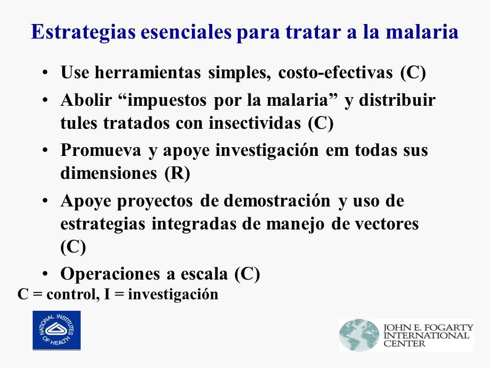 Estrategias esenciales para tratar a la malaria Use herramientas simples, costo-efectivas (C) Abolir impuestos por la malaria y distribuir tules tratados con insectividas (C) Promueva y apoye investigación em todas sus dimensiones (R) Apoye proyectos de demostración y uso de estrategias integradas de manejo de vectores (C) Operaciones a escala (C) C = control, I = investigación