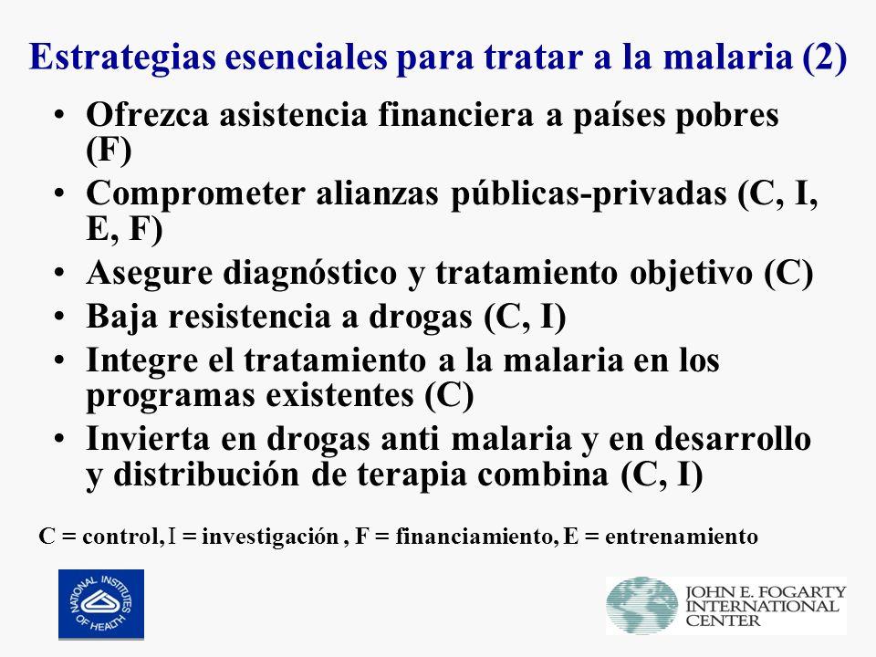 Estrategias esenciales para tratar a la malaria (2) Ofrezca asistencia financiera a países pobres (F) Comprometer alianzas públicas-privadas (C, I, E, F) Asegure diagnóstico y tratamiento objetivo (C) Baja resistencia a drogas (C, I) Integre el tratamiento a la malaria en los programas existentes (C) Invierta en drogas anti malaria y en desarrollo y distribución de terapia combina (C, I) C = control, I = investigación, F = financiamiento, E = entrenamiento