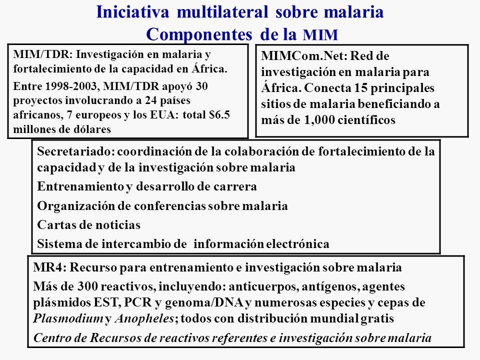 Iniciativa multilateral sobre malaria Componentes de la MIM MIM/TDR: Investigación en malaria y fortalecimiento de la capacidad en África.