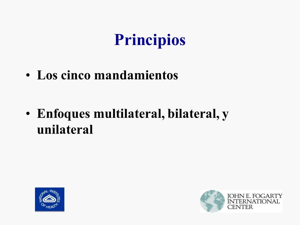 Principios Los cinco mandamientos Enfoques multilateral, bilateral, y unilateral