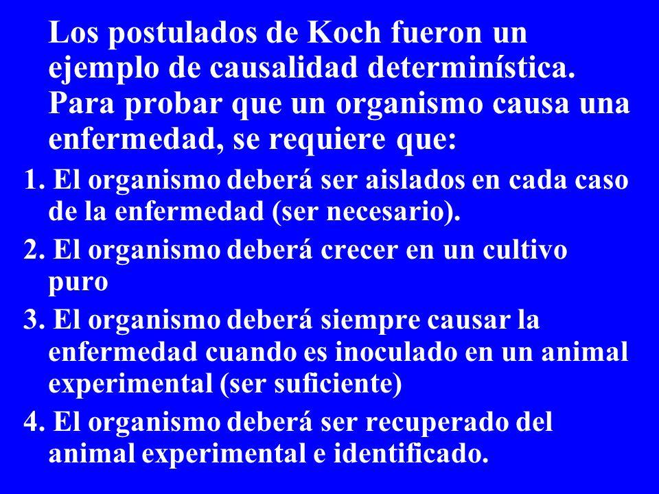 Los postulados de Koch fueron un ejemplo de causalidad determinística. Para probar que un organismo causa una enfermedad, se requiere que: 1. El organ
