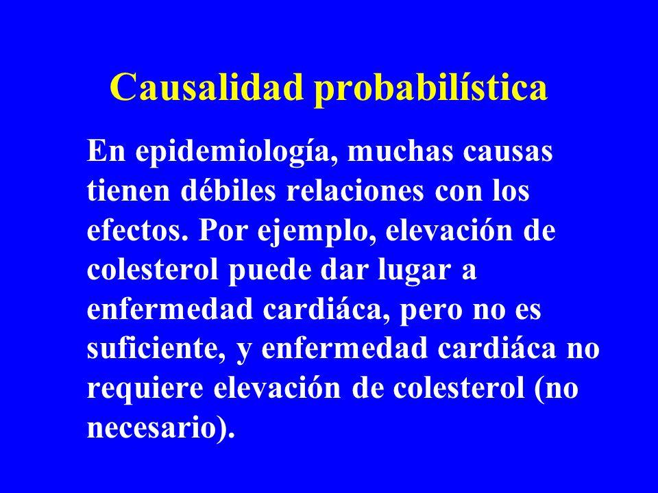 Causalidad probabilística En epidemiología, muchas causas tienen débiles relaciones con los efectos. Por ejemplo, elevación de colesterol puede dar lu