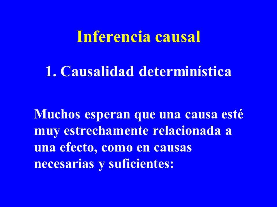 Inferencia causal 1. Causalidad determinística Muchos esperan que una causa esté muy estrechamente relacionada a una efecto, como en causas necesarias