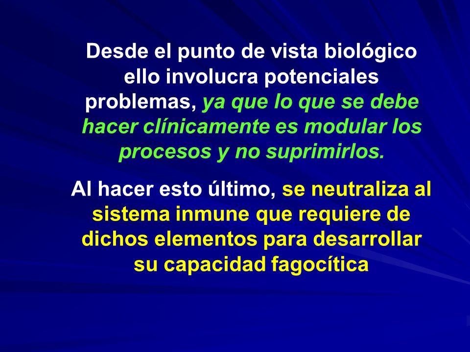 Desde el punto de vista biológico ello involucra potenciales problemas, ya que lo que se debe hacer clínicamente es modular los procesos y no suprimir