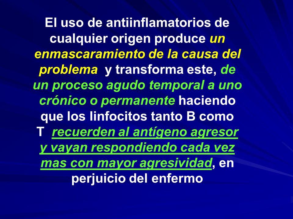 El uso de antiinflamatorios de cualquier origen produce un enmascaramiento de la causa del problema y transforma este, de un proceso agudo temporal a