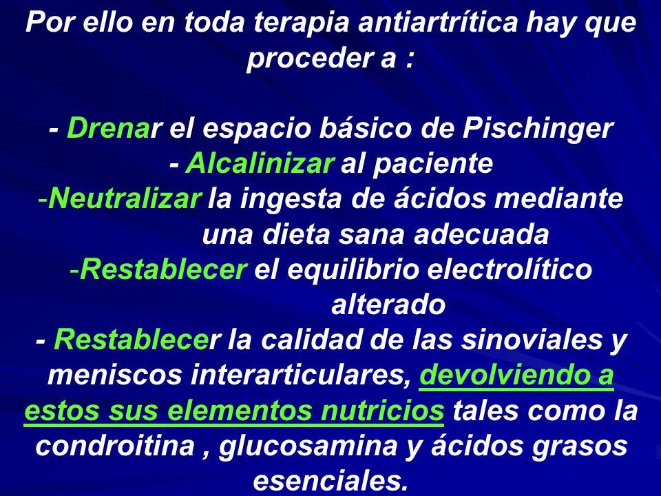 Por ello en toda terapia antiartrítica hay que proceder a : - Drenar el espacio básico de Pischinger - Alcalinizar al paciente -Neutralizar la ingesta