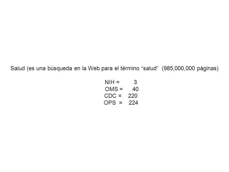 Salud (es una búsqueda en la Web para el término salud (985,000,000 páginas) NIH = 3 OMS = 40 CDC = 220 OPS = 224