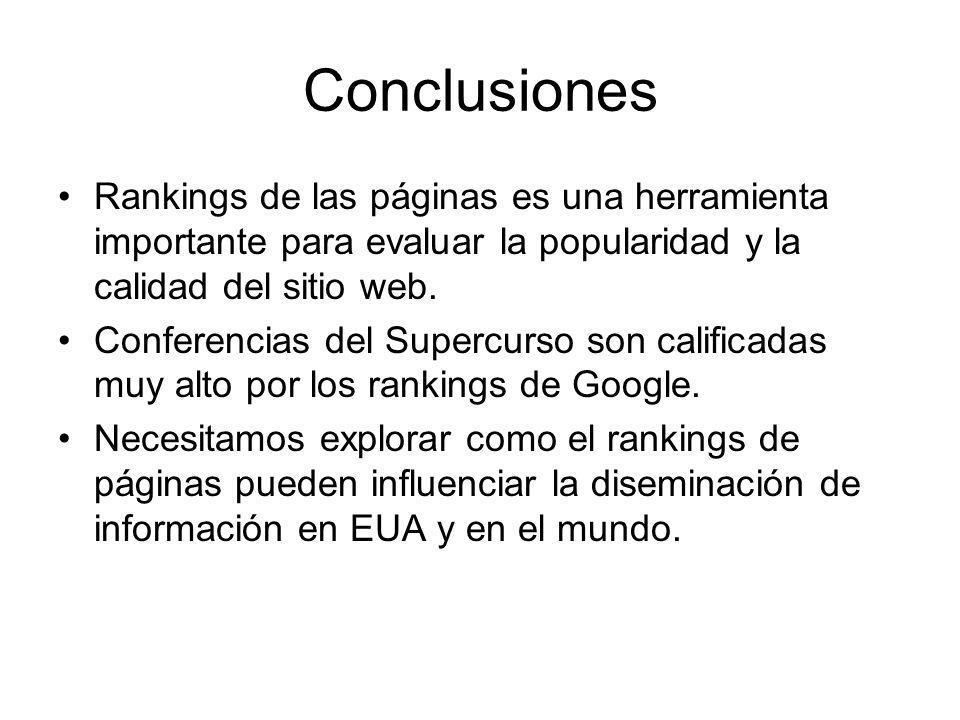 Conclusiones Rankings de las páginas es una herramienta importante para evaluar la popularidad y la calidad del sitio web.