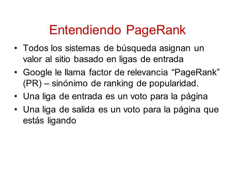 Todos los sistemas de búsqueda asignan un valor al sitio basado en ligas de entrada Google le llama factor de relevancia PageRank (PR) – sinónimo de ranking de popularidad.