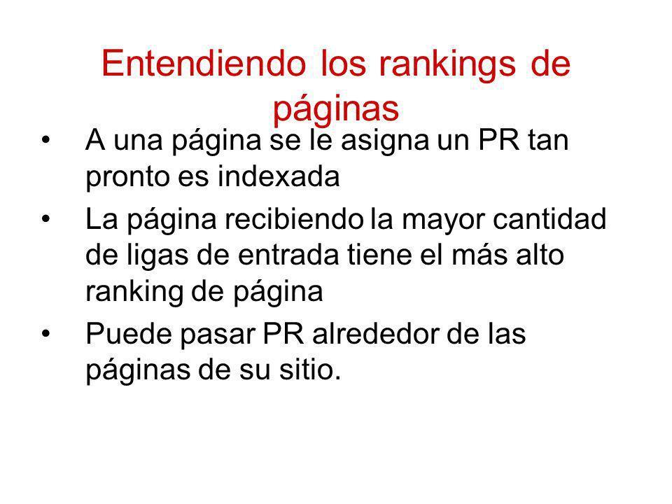 A una página se le asigna un PR tan pronto es indexada La página recibiendo la mayor cantidad de ligas de entrada tiene el más alto ranking de página Puede pasar PR alrededor de las páginas de su sitio.