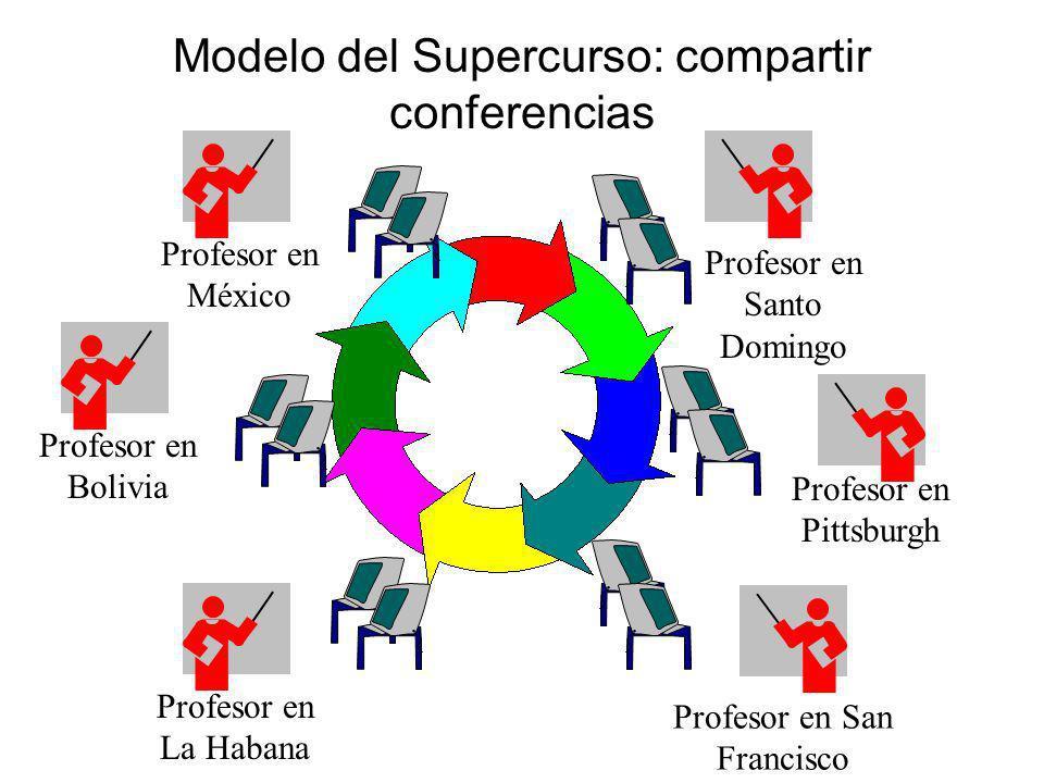Profesor en México Profesor en Santo Domingo Profesor en La Habana Profesor en Pittsburgh Profesor en San Francisco Modelo del Supercurso: compartir c