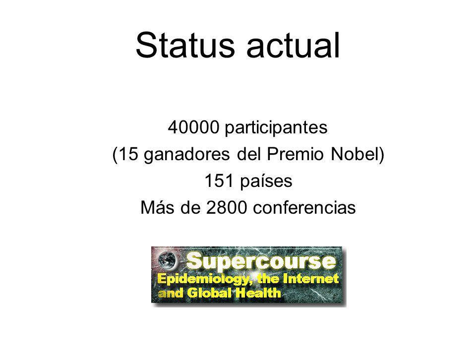 Status actual 40000 participantes (15 ganadores del Premio Nobel) 151 países Más de 2800 conferencias