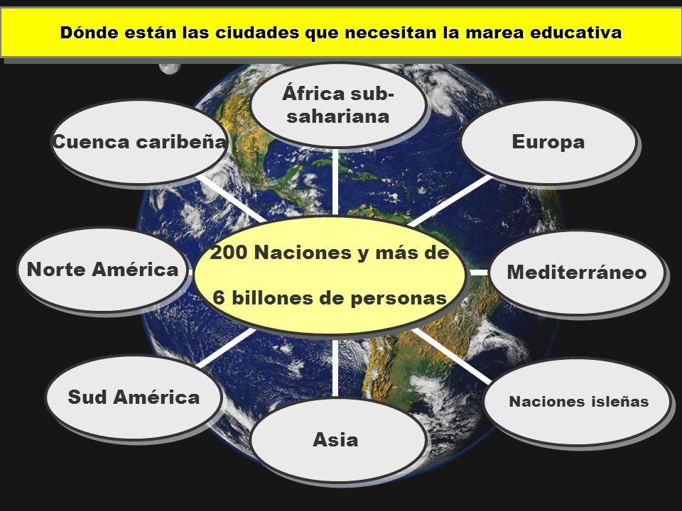El camino a seguir Reducción del riesgo de desastre en cada ciudad del mundo Reducción del riesgo de desastre en cada ciudad del mundo