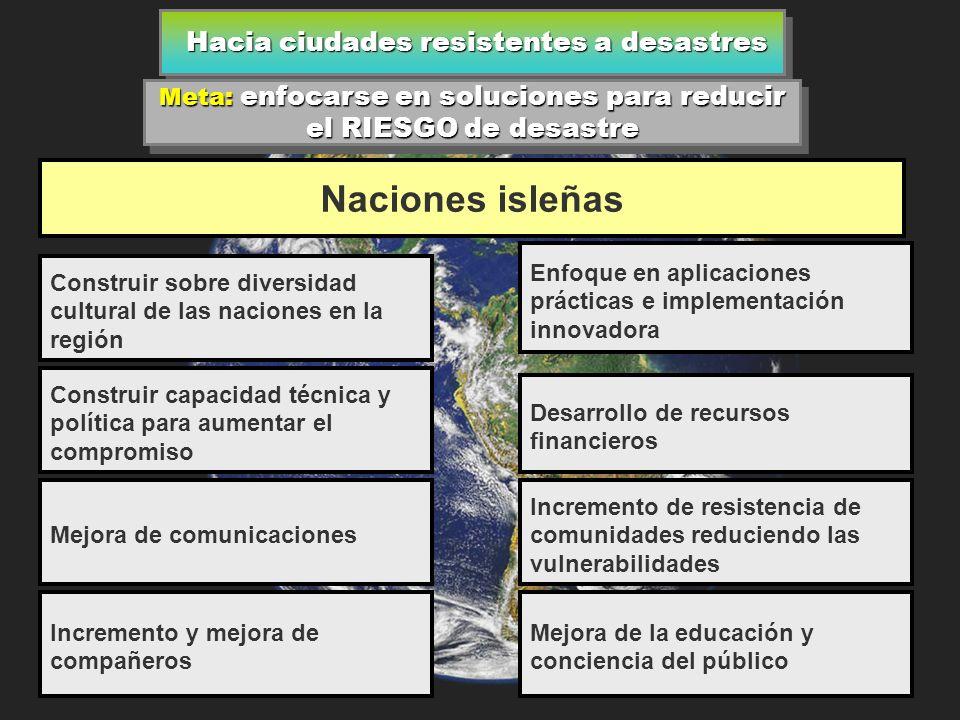 Cómo ser exitoso CIENCIA SOCIAL CIENCIAS FÍSICAS CIENCIAS DE INGENIERÍAS Éxito: reducir los desastres a cero en cada comunidad Meta estratégica: trabajando juntos para incrementar la capacidad en cada comunidad, nación y región