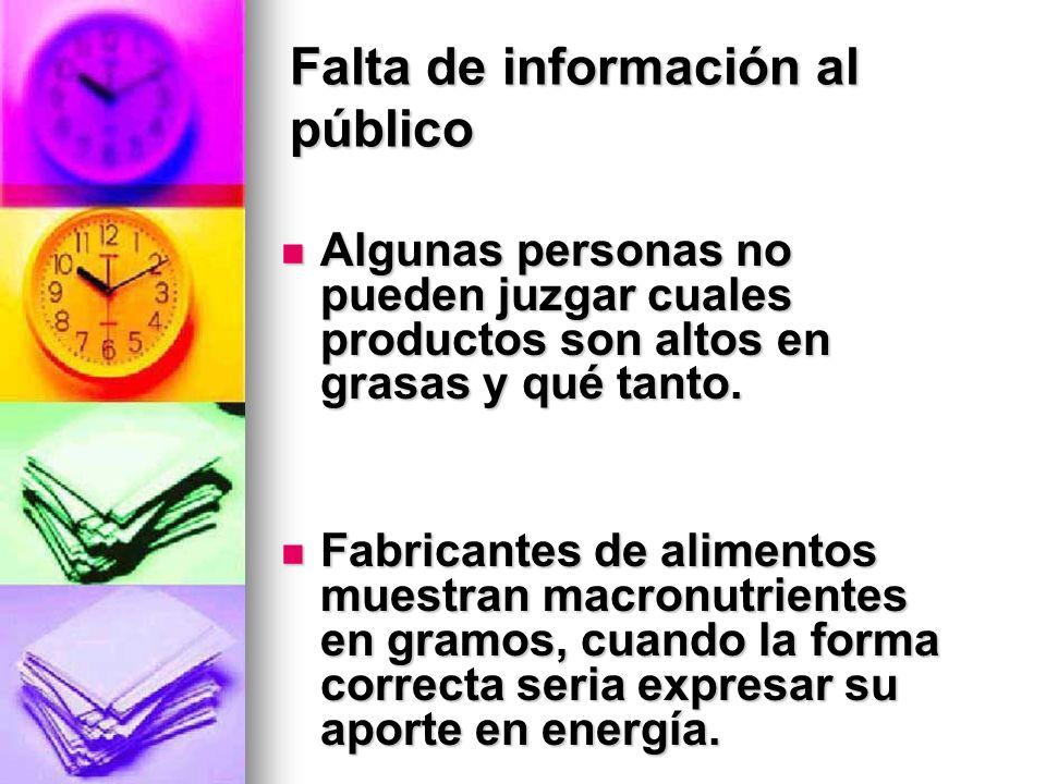 Falta de información al público Algunas personas no pueden juzgar cuales productos son altos en grasas y qué tanto. Algunas personas no pueden juzgar
