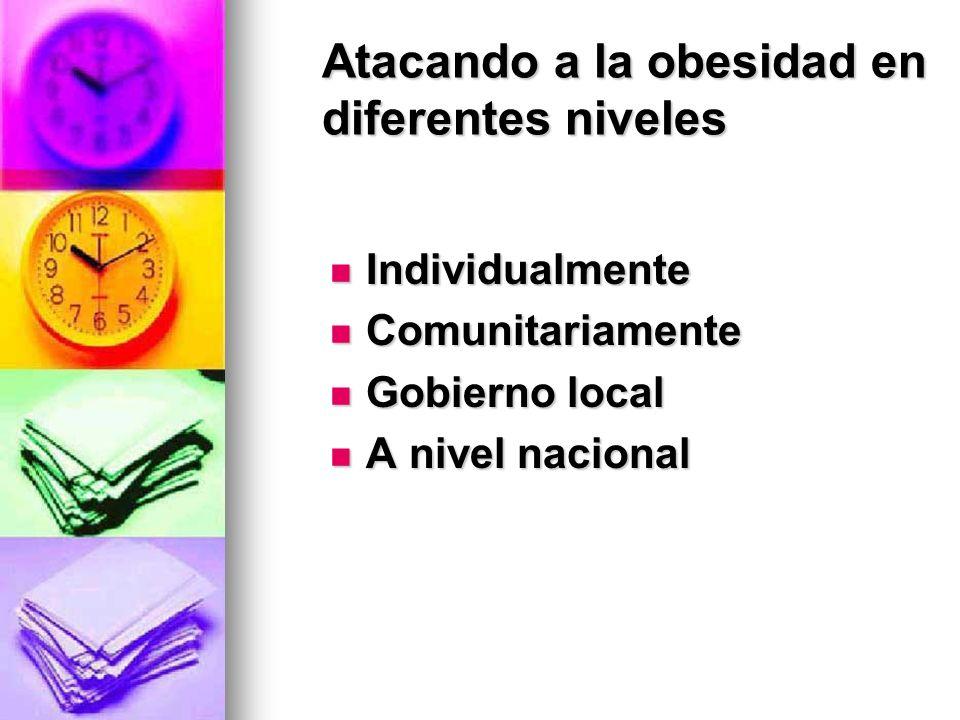 Atacando a la obesidad en diferentes niveles Individualmente Individualmente Comunitariamente Comunitariamente Gobierno local Gobierno local A nivel n