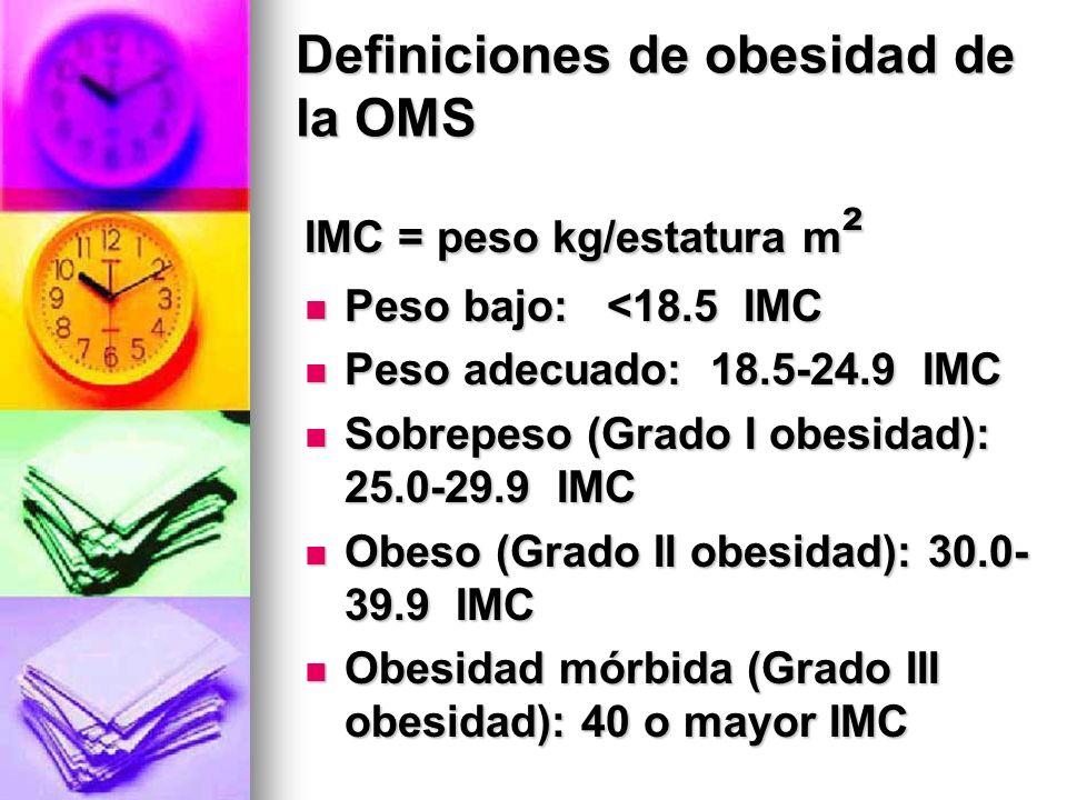 Definiciones de obesidad de la OMS IMC = peso kg/estatura m ² Peso bajo: <18.5 IMC Peso bajo: <18.5 IMC Peso adecuado: 18.5-24.9 IMC Peso adecuado: 18