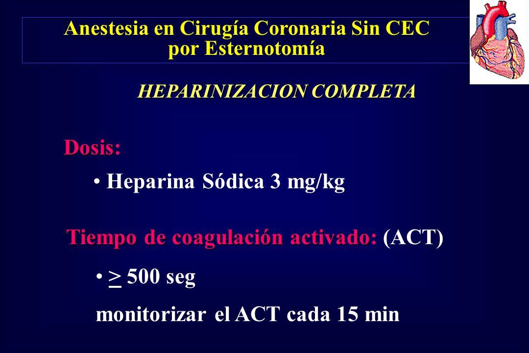 Anestesia en Cirugía Coronaria Sin CEC por Esternotomía HEPARINIZACION COMPLETA Dosis Dosis: Heparina Sódica 3 mg/kg Tiempo de coagulación activado Ti