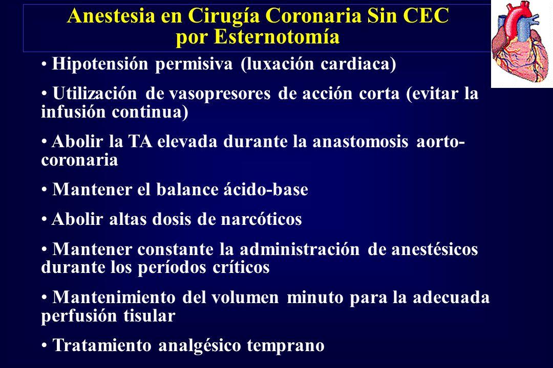 Anestesia en Cirugía Coronaria Sin CEC por Esternotomía Hipotensión permisiva (luxación cardiaca) Utilización de vasopresores de acción corta (evitar
