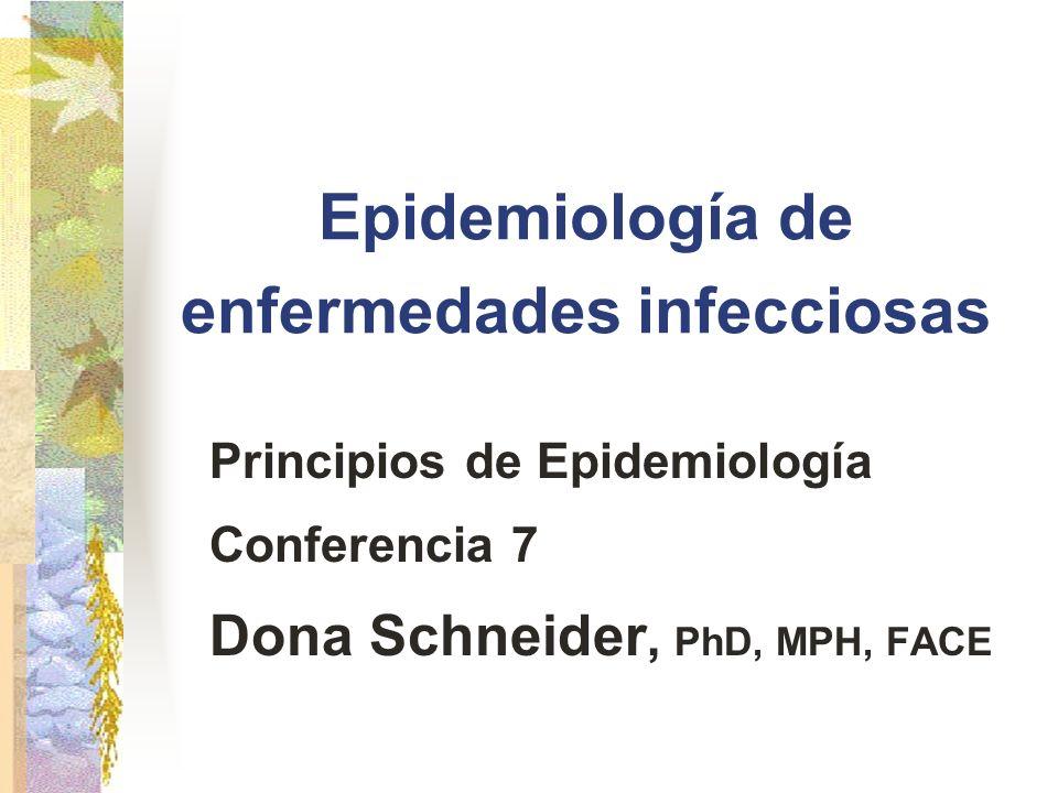 Epidemiology (Schneider) Cálculo de tasa de ataque para alimento X 64%114776%13310 Tasa de ataque Total Bien Enfermo Tasa de ataque Total Bien Enfermo No comió el alimento (no expuesto) Comió el alimento (expuesto) Tasa de ataque = Enfermo / (Enfermo + Bien) x 100 durante un periodo de tiempo Tasa de ataque = (10/13) x 100 = 76% ( 7/11) x 100 = 64% RR = 75/64 = 1.2