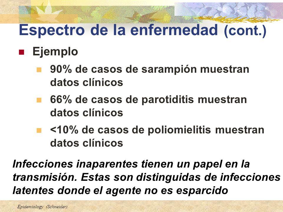 Epidemiology (Schneider) Espectro de la enfermedad (cont.) Ejemplo 90% de casos de sarampión muestran datos clínicos 66% de casos de parotiditis muest