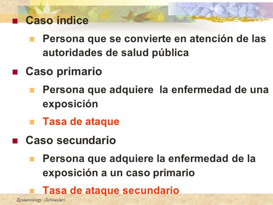 Epidemiology (Schneider) Caso índice Persona que se convierte en atención de las autoridades de salud pública Caso primario Persona que adquiere la en