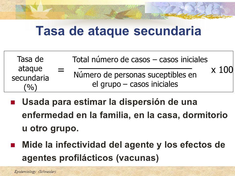Epidemiology (Schneider) Tasa de ataque secundaria Usada para estimar la dispersión de una enfermedad en la familia, en la casa, dormitorio u otro gru