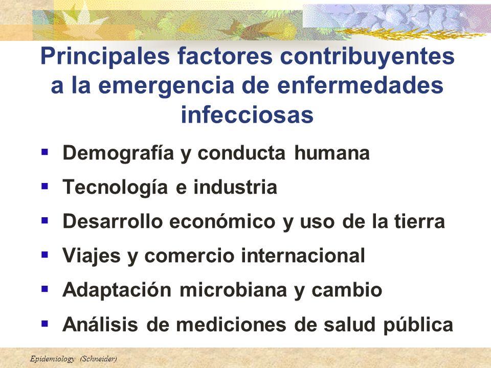 Epidemiology (Schneider) Experiencia de parotiditis de 390 familias expuestas a un caso primario dentro de la familia 152584152 10-19 87204 420 4505-9 501002503002-4 Secundarios Primarios No.