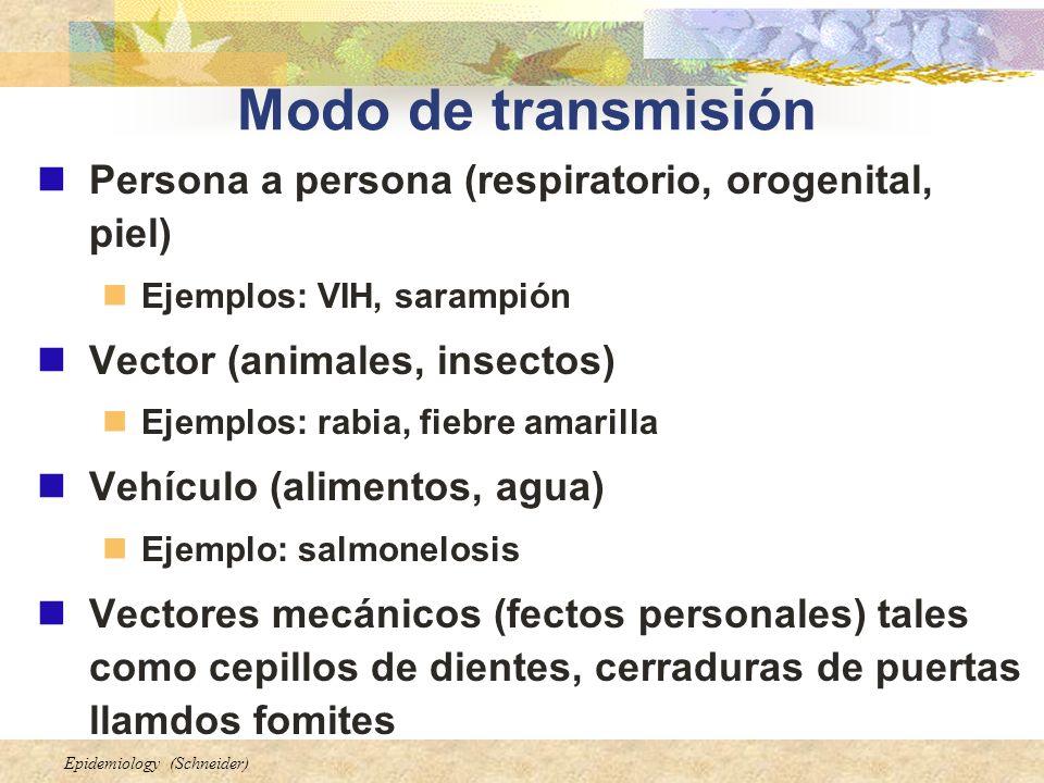 Epidemiology (Schneider) Modo de transmisión Persona a persona (respiratorio, orogenital, piel) Ejemplos: VIH, sarampión Vector (animales, insectos) E