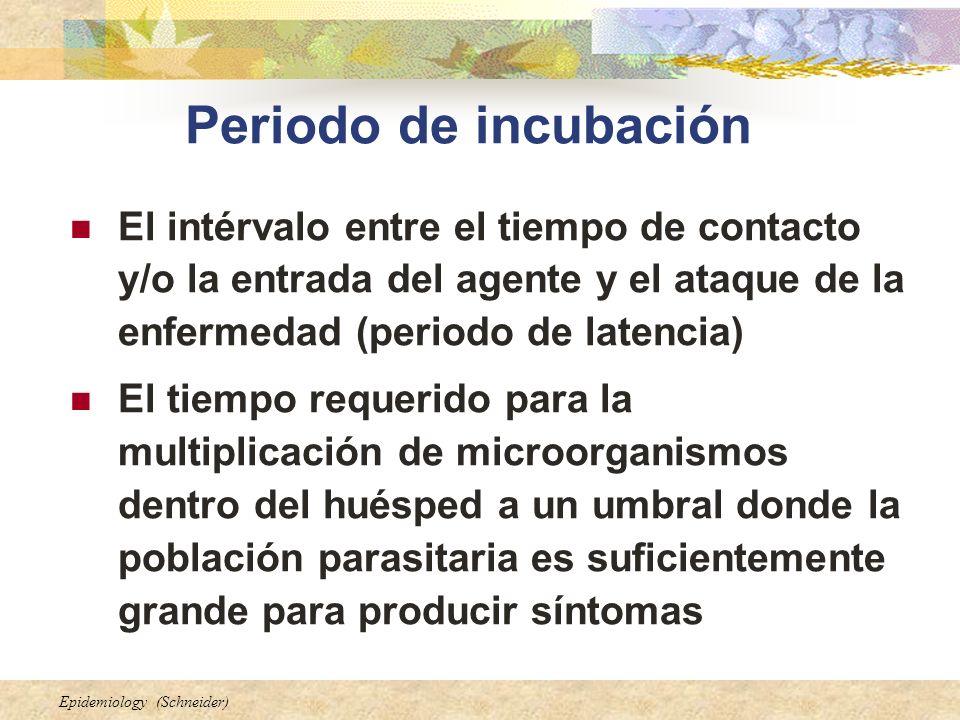 Epidemiology (Schneider) Periodo de incubación El intérvalo entre el tiempo de contacto y/o la entrada del agente y el ataque de la enfermedad (period