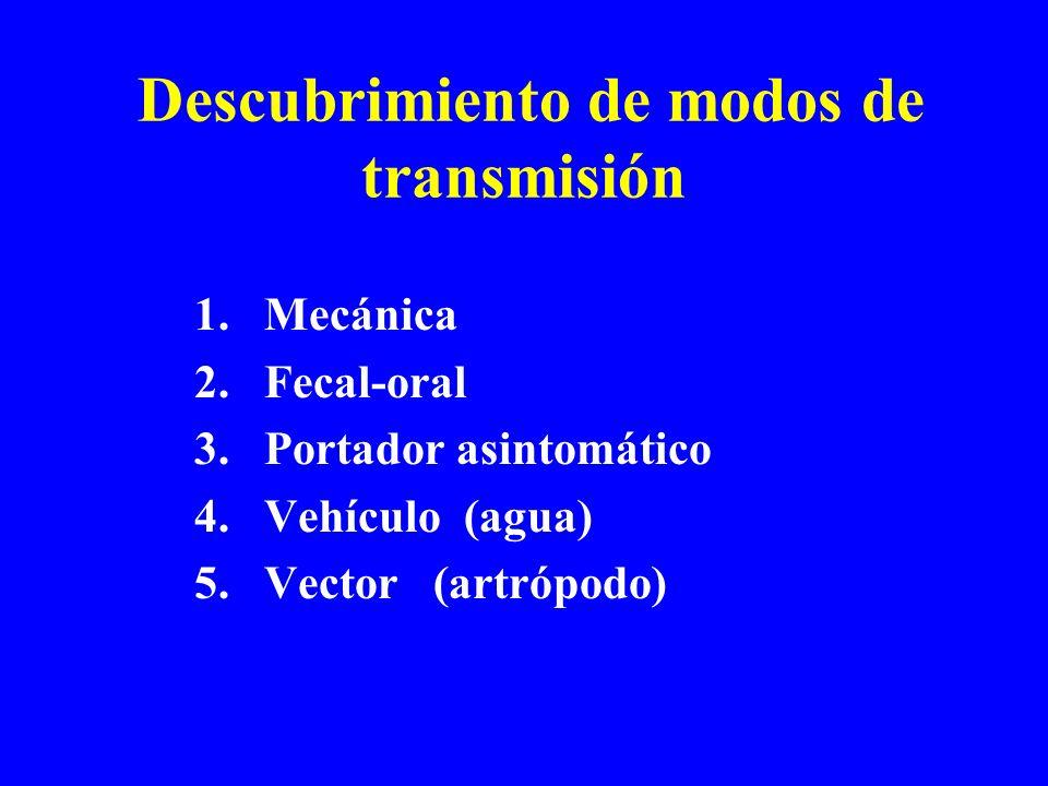 Descubrimiento de modos de transmisión 1.Mecánica 2.Fecal-oral 3.Portador asintomático 4.Vehículo (agua) 5.Vector (artrópodo)